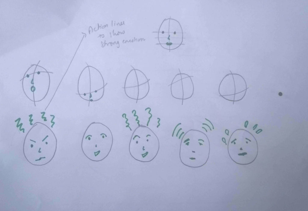 Visual Communication - Face Proportions