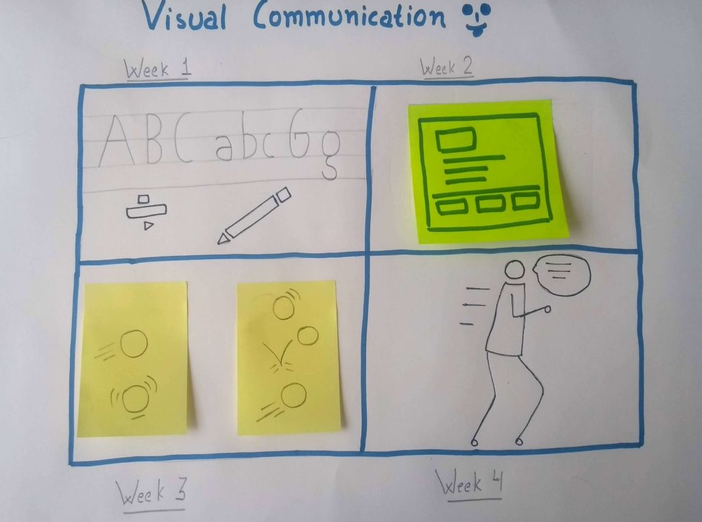 the art of visual communication
